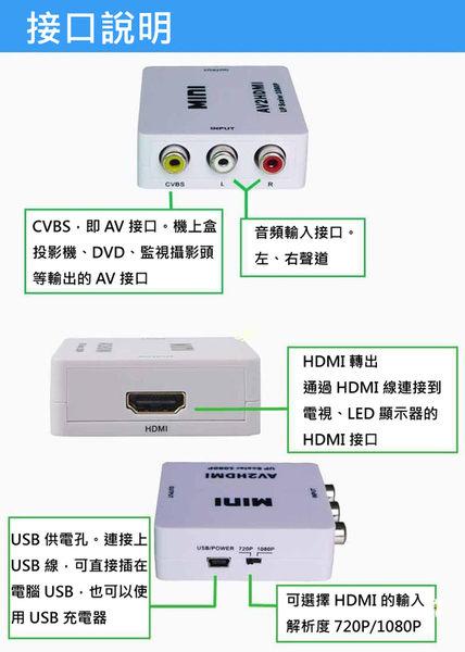 台灣晶片AV轉HDMI AV2HDMI 轉接盒PS4 PS3 PS2 Wii 任天堂紅白機PAL NTSC