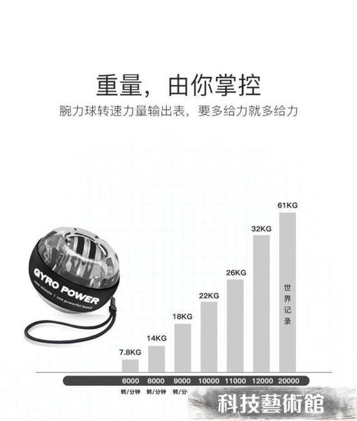 握力器腕力球100公斤200訓練金屬60男自啟動靜音臂力手腕萬力握力器離心 交換禮物