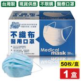 清新宣言 醫用口罩 醫療口罩 藍色 50片/盒(中衛口罩 麥迪康口罩 台灣製 符合CNS規格要求)專品藥局