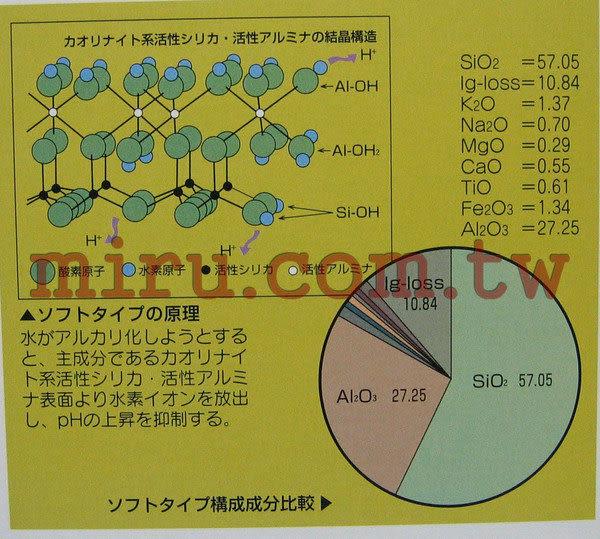 【西高地水族坊】日本 POWER HOUSE微酸陶瓷環5L盒裝/L