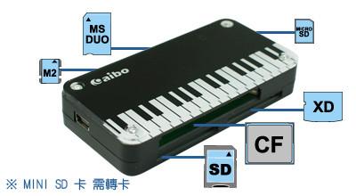 AIBO 3C精靈系列~記憶卡多合一讀卡機(鋼琴黑)/適用於手機.相機.PDA等記憶卡