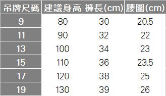 星星印花丹寧牛仔褲/RQ POLO/小童/春夏男童裝[9521-8]