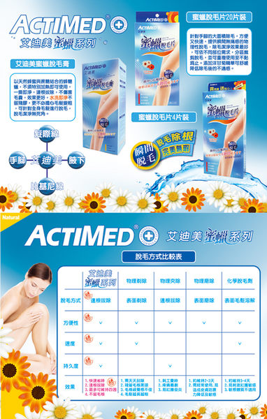 【ACTIMED】艾迪美蜜蠟脫毛片(2對入)