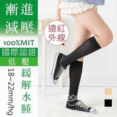 18~22mmHg 小腿襪│壓力襪│彈性襪│漸進式壓力★纖柔微透明 遠紅外線系列【康護你】