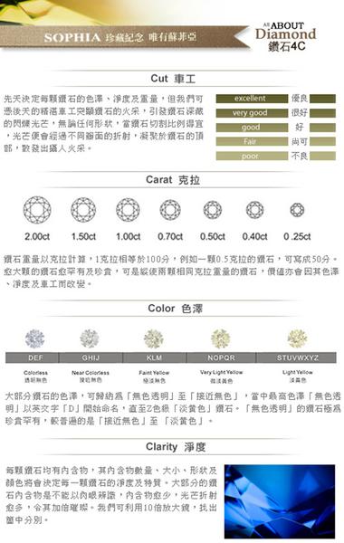 蘇菲亞SOPHIA - 情動0.30克拉FVVS1 3EX鑽石戒指