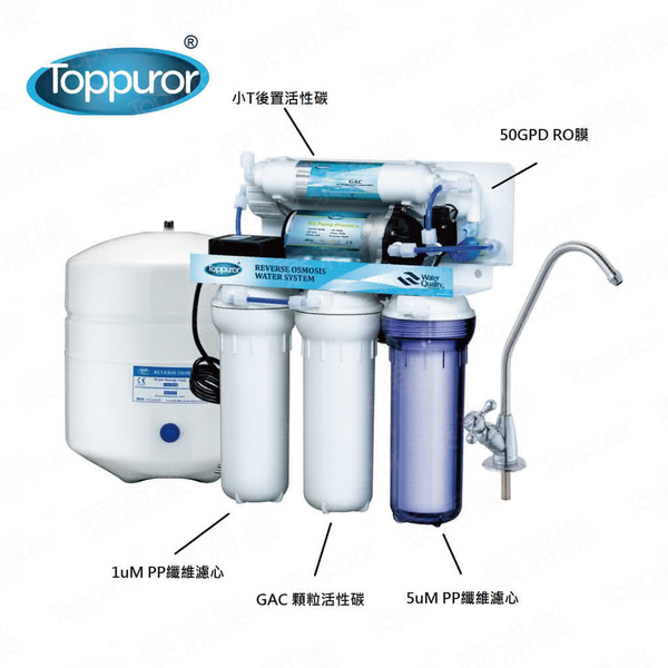 泰浦樂 Toppuror 風尚型RO逆滲透純淨水機 (五道過濾淨水)  TPR-RO004A(含安裝)