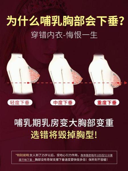 内衣 哺乳內衣女產后喂奶專用防下垂聚攏懷孕期孕婦純棉無鋼圈文胸 莎瓦迪卡
