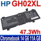 HP GH02XL . 電池 HSTNN-IB9C Chromebook 14 G6 Chromebook 11 X360 G3 EE Chromebook 11 G8 EE Chromebook 11A G8