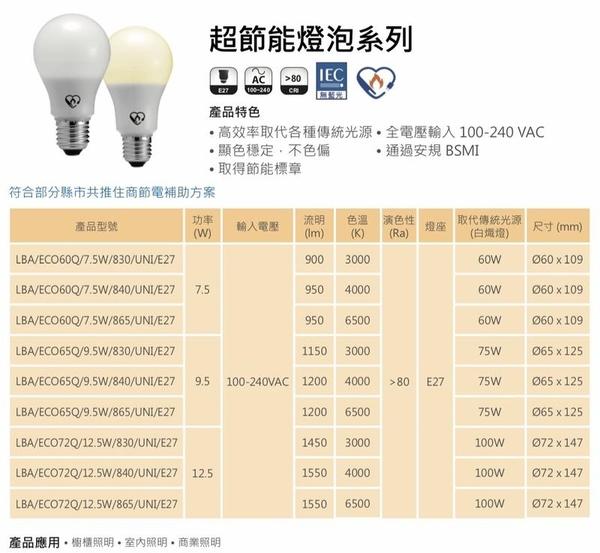 【燈王的店】億光9.5W LED高亮度燈泡 節能標章 三年保固 限本館活動(一箱20入 每顆95元) LED-E27-9.5W-EA