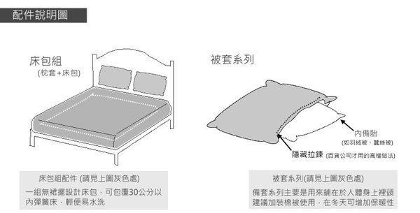 單品 (不含被套)-粉影雕花-水藍、100%精梳棉【標準雙人床包5X6.2尺/枕套】