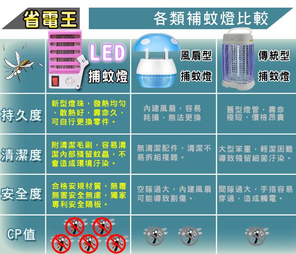 第二代省電王LED捕蚊燈4入
