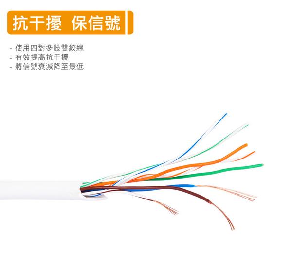 群加 Powersync CAT 5 100Mbps 耐搖擺抗彎折 網路線 RJ45 LAN Cable【圓線】白色 / 2M (CLN5VAR8020A)