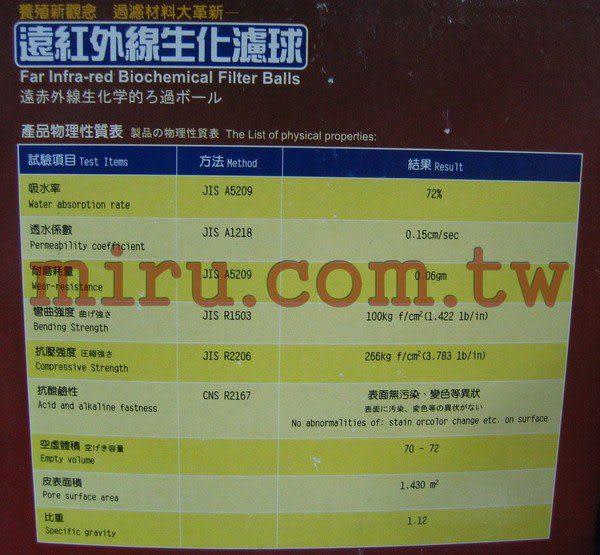 【西高地水族坊】世界NO.1 遠紅外線生化濾球4.5kg