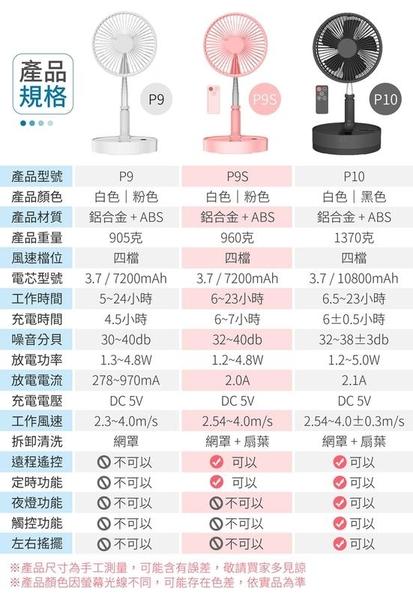 無印良品風USB充電可折疊收納隨身小風扇(落地/桌用/摺疊隨身/自由伸縮調節) P9