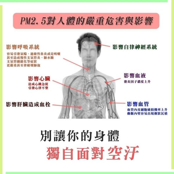 日立 冷氣機濾網 分離式冷氣機濾網 HEPA濾網+抗菌濾網 原廠規格 台灣精製