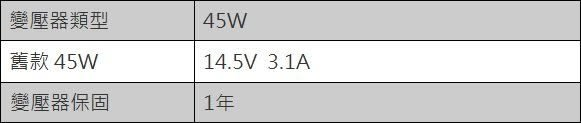 APPLE變壓器(一年保固)-蘋果 14.5V 3.1A 45W,A1244,A1245,A1237,ADP-45CD B,PA-1450-7,MB003J,MB003LL/A 45W-L