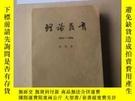 二手書博民逛書店罕見山西期刊創刊號:理論教育1984--1985年合訂本Y6936