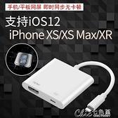 蘋果X手機轉接頭lightning to HDMI適配器高清投影儀電視機顯示器 【全館免運】
