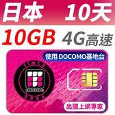 【TPHONE上網專家】日本DOCOMO 高速上網卡 10天無限上網 前10GB高速 (可支援當地4G上網)