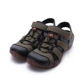 TEVA FLINTWOOD 護趾運動涼鞋 深橄欖 TV1118941DOL 男鞋