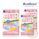【醫碩科技】藍鷹牌NP-3DSSNP台灣...