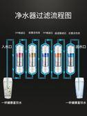 凈水器家用直飲自來水過濾器廚房凈水機五級超濾水龍頭凈化器 st656『美鞋公社』