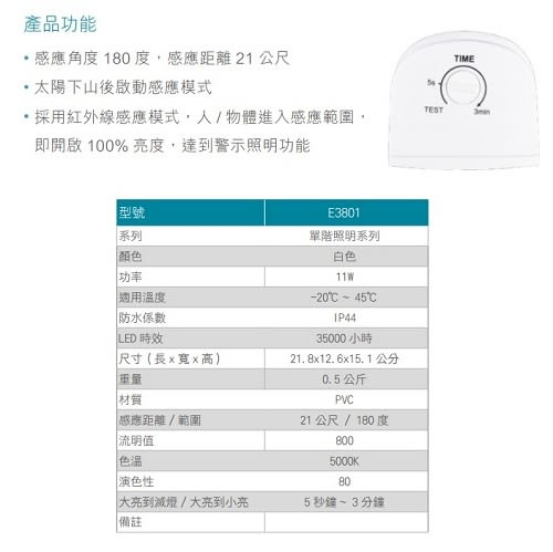 【燈王的店】LED 11W 戶外 防水 紅外線感應燈 全電壓(110V~220V通用)(5000K)(晝光)☆ E3801