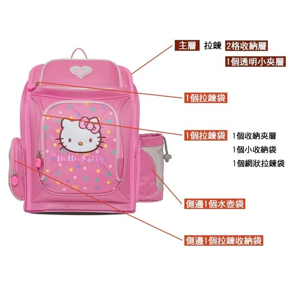 【橘子包包館】IMPACT 怡寶新一代標準型輕量護脊書包-HelloKitty聯名款-粉紅 IMKT009PK
