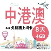 中港澳通用 中國網卡 8天4GB上網卡 4G網速 免翻牆 隨插即用 網路卡 網卡 上網卡