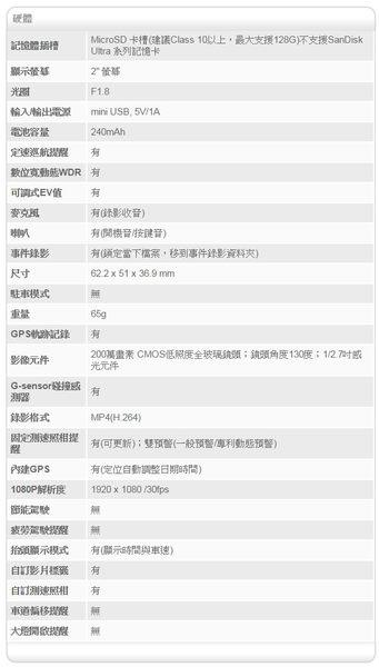 【Mio】MiVue C330 GPS測速行車記錄器*GPS測速照相雙預警/F1.8大光圈/130度廣角鏡頭/支援128G記憶卡