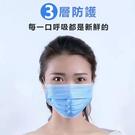 【三層口罩】1包20入 防飛沫三層加厚口罩 熔噴布過濾層口罩 防液體噴濺防塵防霧霾防疫口罩