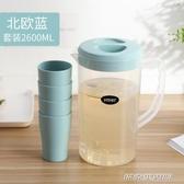 北歐冷水壺日式超大容量塑料耐高溫非玻璃家用涼白開水杯涼水扎壺