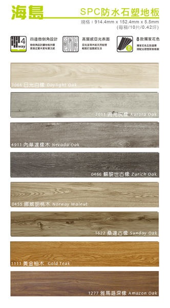 貝力地板 海島 SPC石塑防水卡扣地板-0455挪威胡桃木-40片/1.68坪