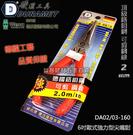 【台北益昌】硬漢工具 DURAMET 德國頂級工藝 6吋強力型尖嘴鉗 DA02-160 可剪2.0MM鋼線 鉻鉬鋼