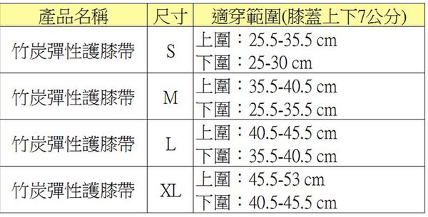 【皇家竹炭】竹炭彈性護膝套(灰) (單支入)