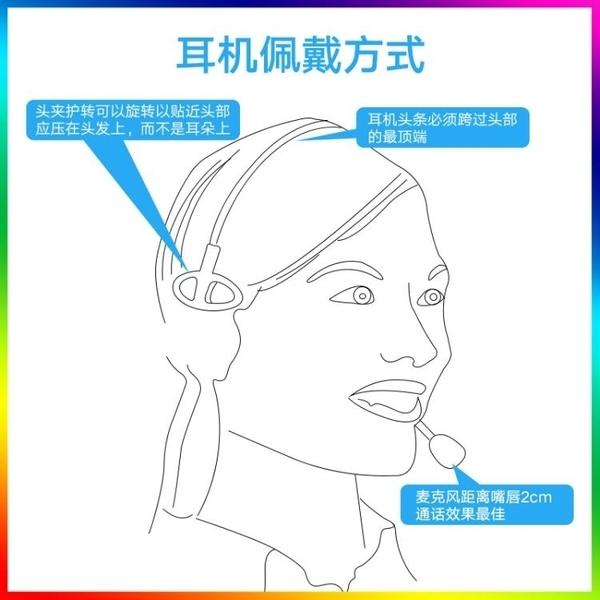 杭普VT200電話耳機客服耳麥話務員頭戴式耳麥座機客服耳機