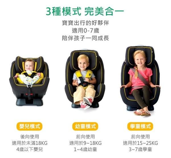 Joie stages 0-7歲成長型安全座椅-黑色(JBD82200D)