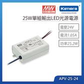 明緯 25W單組輸出LED光源電源(APV-25-24)