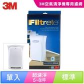 淨呼吸空氣清靜機超濾淨型專用濾網-5坪8坪適用 (CHIMSPD-01/02UCF)