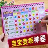 兒童成長自律表幼兒園寶寶小紅花星星笑臉獎勵貼紙貼畫記錄表揚貼