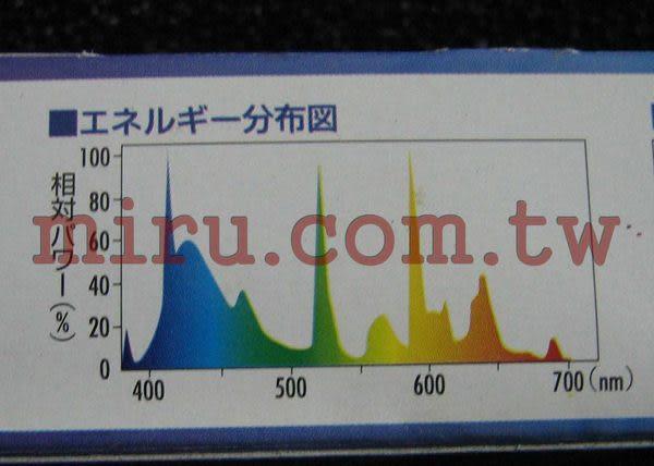 【西高地水族坊】日本SUDO 熱帶魚水草漂亮燈管(20W)