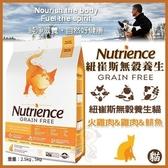*KING*美國Nutrience紐崔斯《無穀養生貓-火雞肉+雞肉+鲱魚》5公斤