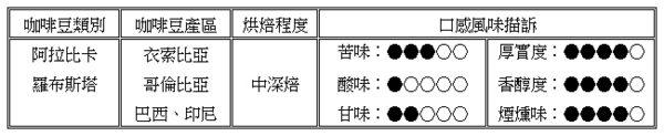 Hiles精選綜合咖啡豆227g/半磅(HE-M02)★免運★