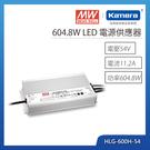 明緯 604.8W LED電源供應器(HLG-600H-54)