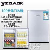 小冰箱小型冰箱迷你家用單門冷凍冷藏節能靜音宿舍租房用三雙開門CY  【PINKQ】