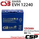 CSB EVH12240(12V24AH...