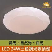 HONEYCOMB  LED 24W三色溫吸頂燈 TA80589-24