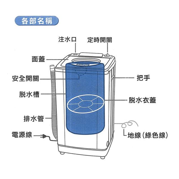 【中彰投電器】金三冠(8公斤)超高速脫水機,S-280A【全館刷卡分期+免運費】