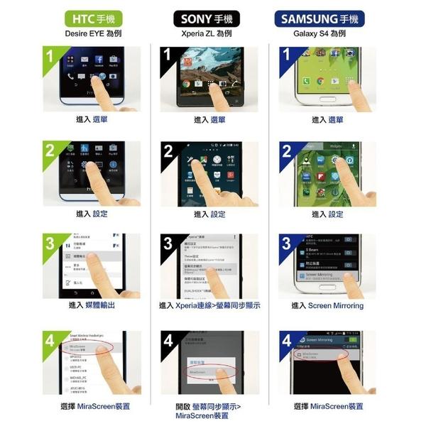 【刀鋒】現貨供應 MiraScreen 手機無線HDMI影音傳輸器+1A充電頭 無線 HDMI Anycast Miracast 投屏器
