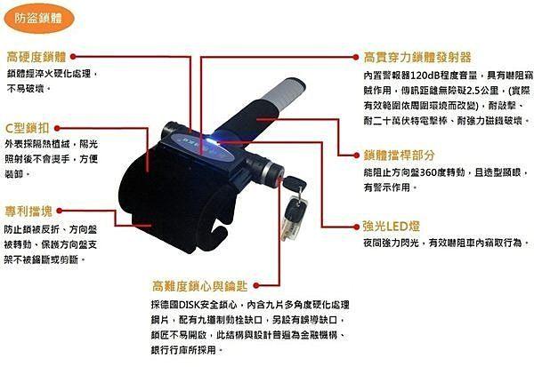 【車王汽車精品】新神眼3代 (超音波+數位氣壓+震動) 傳訊鎖 28項功能另有鋼甲武士 愛鎖